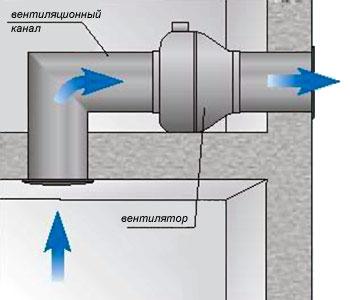 Схема монтажа вентиляторов Dospel WK