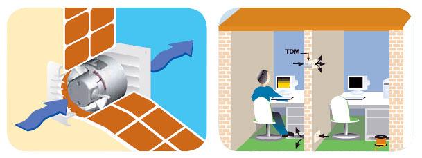 Модели TDM могут устанавливаться внутри стены
