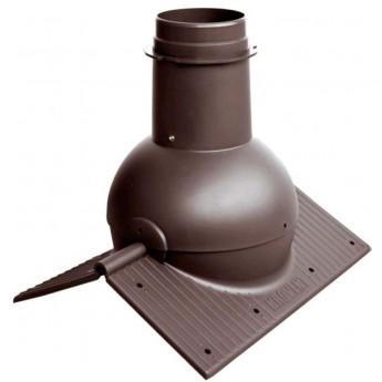 Pipe-Cone для установки на коньках (с колпаком Hupkup)